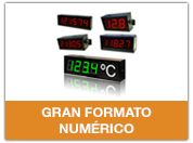 Gran formato numérico